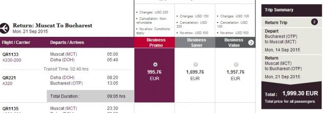 Qatar bussiness